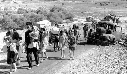 Palestine Geography and History – Quiz
